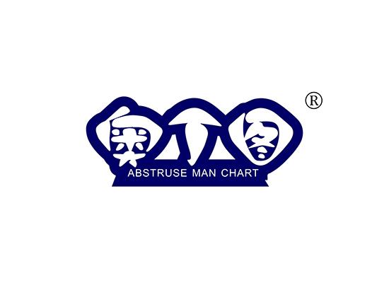 奧丁圖 ABSTRUSE MAN CHART